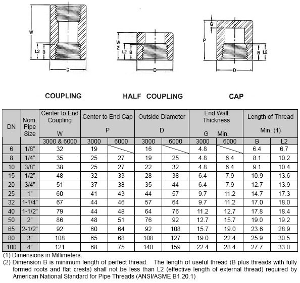 Dimensions chart Inconel Coupling