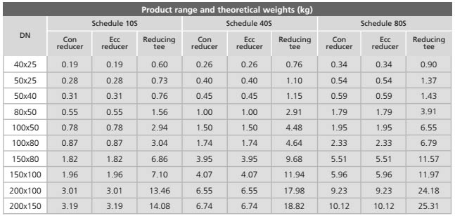 Pipe Fitting Weight Chart
