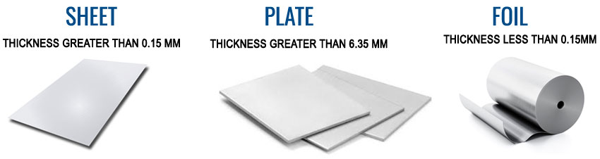 Difference Between Sheet, Plate & Foil